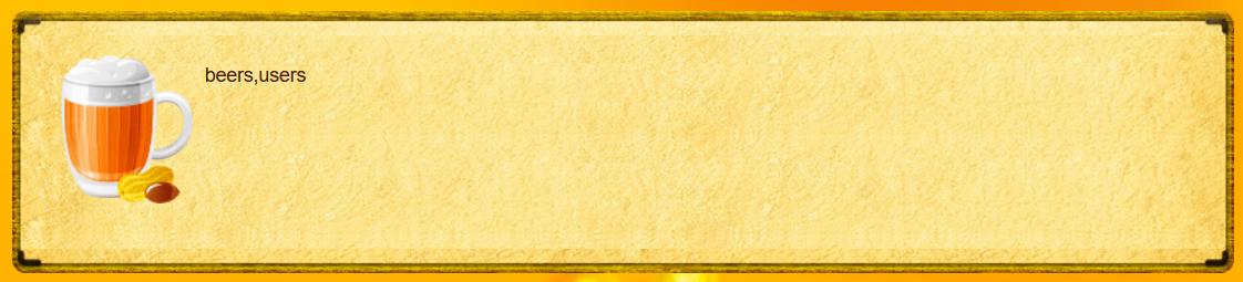 Ausgabe der Tabellennamen